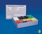 Plastic Atomic Models